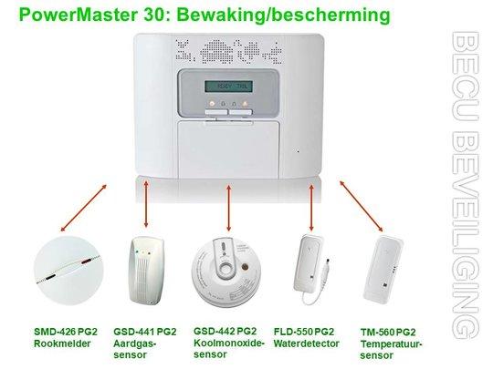 PowerMaster-huisbewaking
