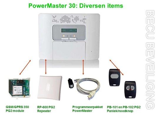 PowerMaster-accessoires