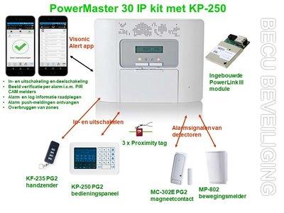 PowerMaster 30 IP kit met KP-250